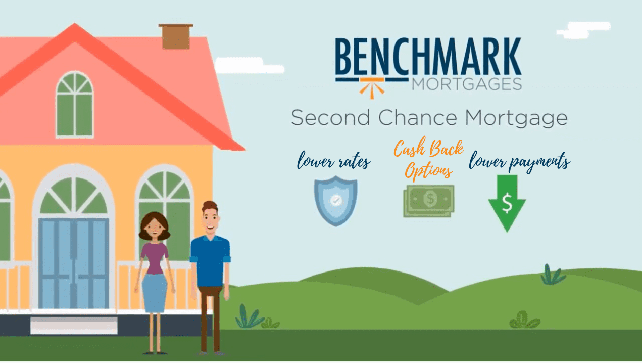 2nd Chance Mortgage
